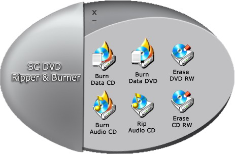 SC Free DVD Ripper and Burner