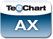 TeeChart ActiveX