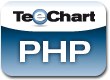 TeeChart for PHP Open Source