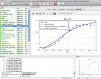 CurveExpert Professional 1.6.7 screenshot. Click to enlarge!