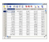KaleidaGraph 4.5.0 screenshot. Click to enlarge!