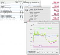 Temperature Monitor Widget Edition 2.97 Build 130403 screenshot. Click to enlarge!