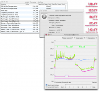 Temperature Monitor 4.98 Build 130919 screenshot. Click to enlarge!