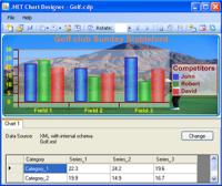 .NET Chart Designer 1.3 screenshot. Click to enlarge!