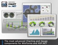 Nevron Chart for .NET 2011_Vol.1 screenshot. Click to enlarge!