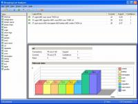 Sevana Shopping Cart Analyzer 1.2 screenshot. Click to enlarge!
